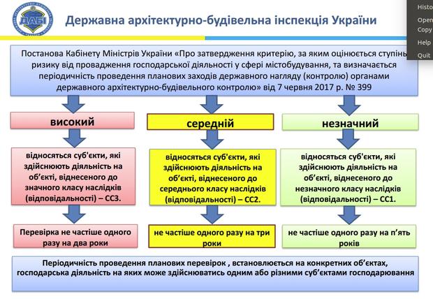 Как начать и завершить строительство по классам последствий: инфографика ГАСИ