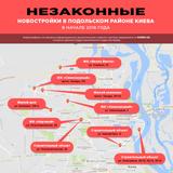 Незаконные новостройки в Подольском районе Киева в 2018 году